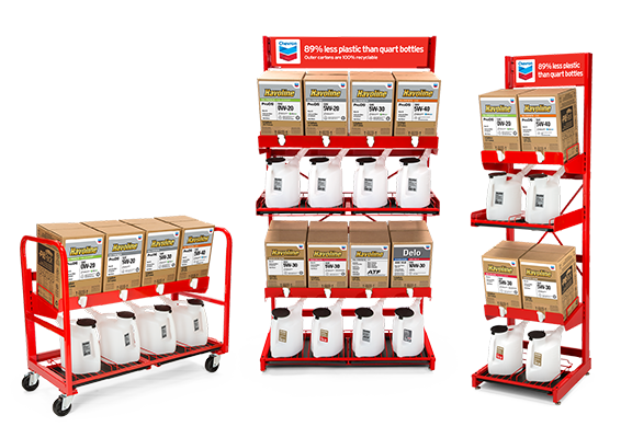 Premium Lubricants and Coolants | Chevron Lubricants (US)
