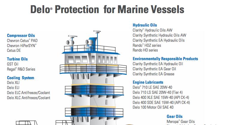 Clarity Synthetic EA Hydraulic Oil   Chevron Lubricants (US)