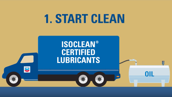 ISOCLEAN truck